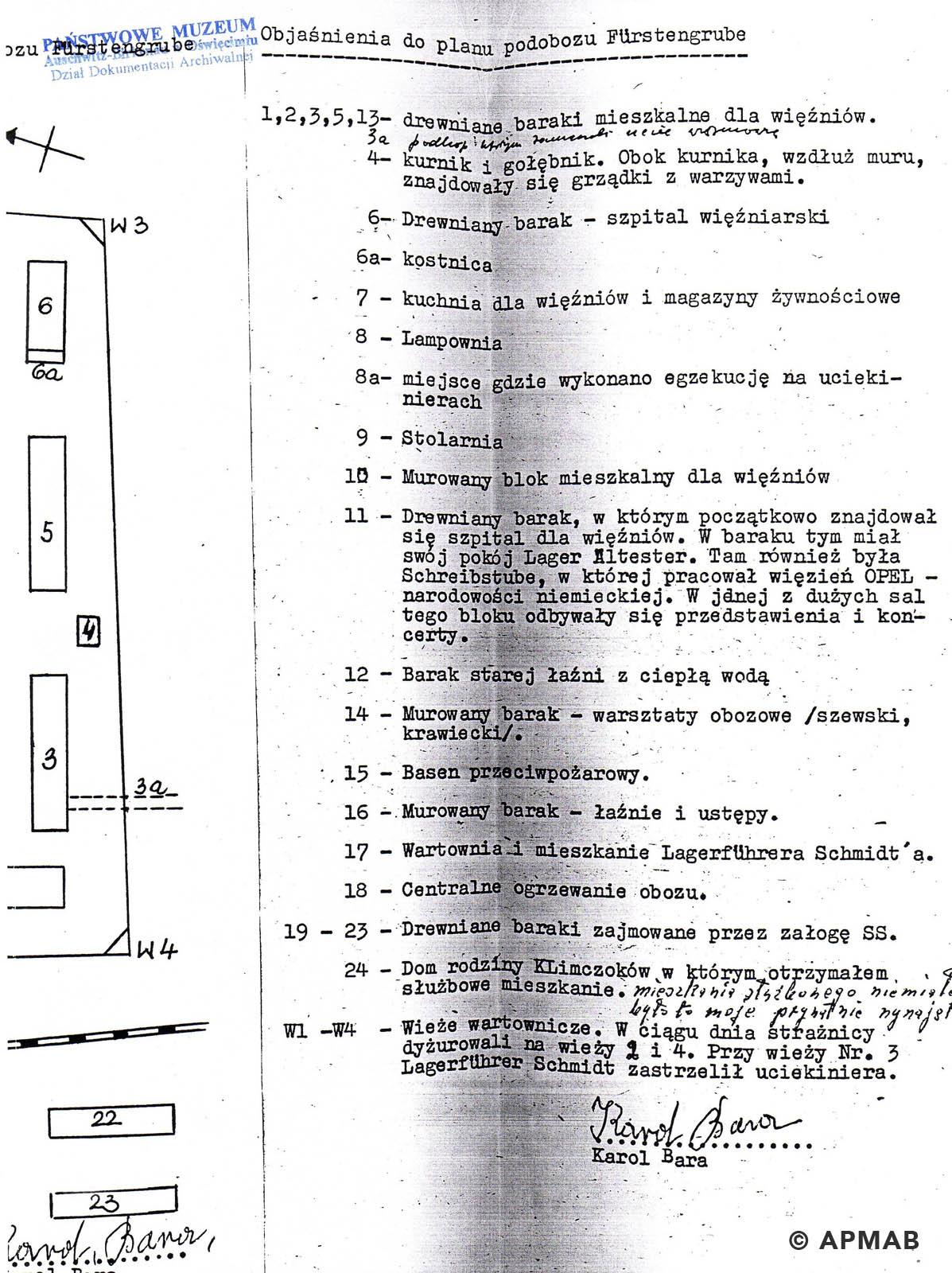 Former prisoner drawing of Fürstengrube sub camp. D1. APMAB