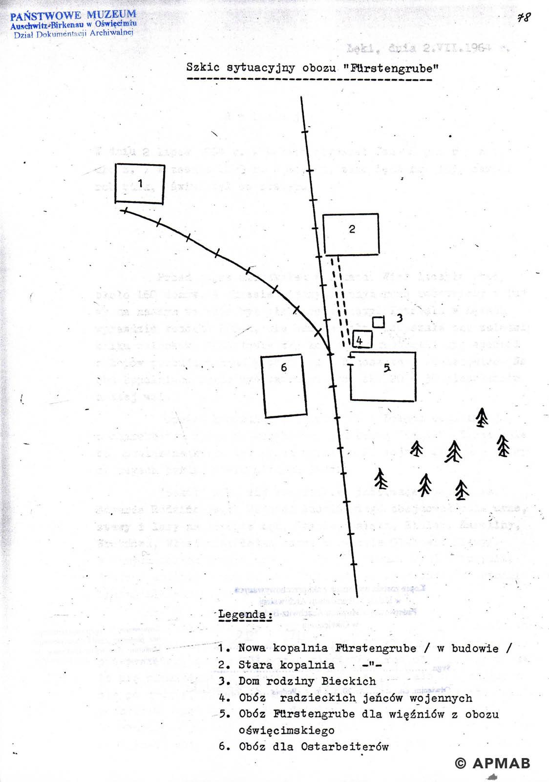 Former prisoner drawing of Wesola mine shafts. APMAB