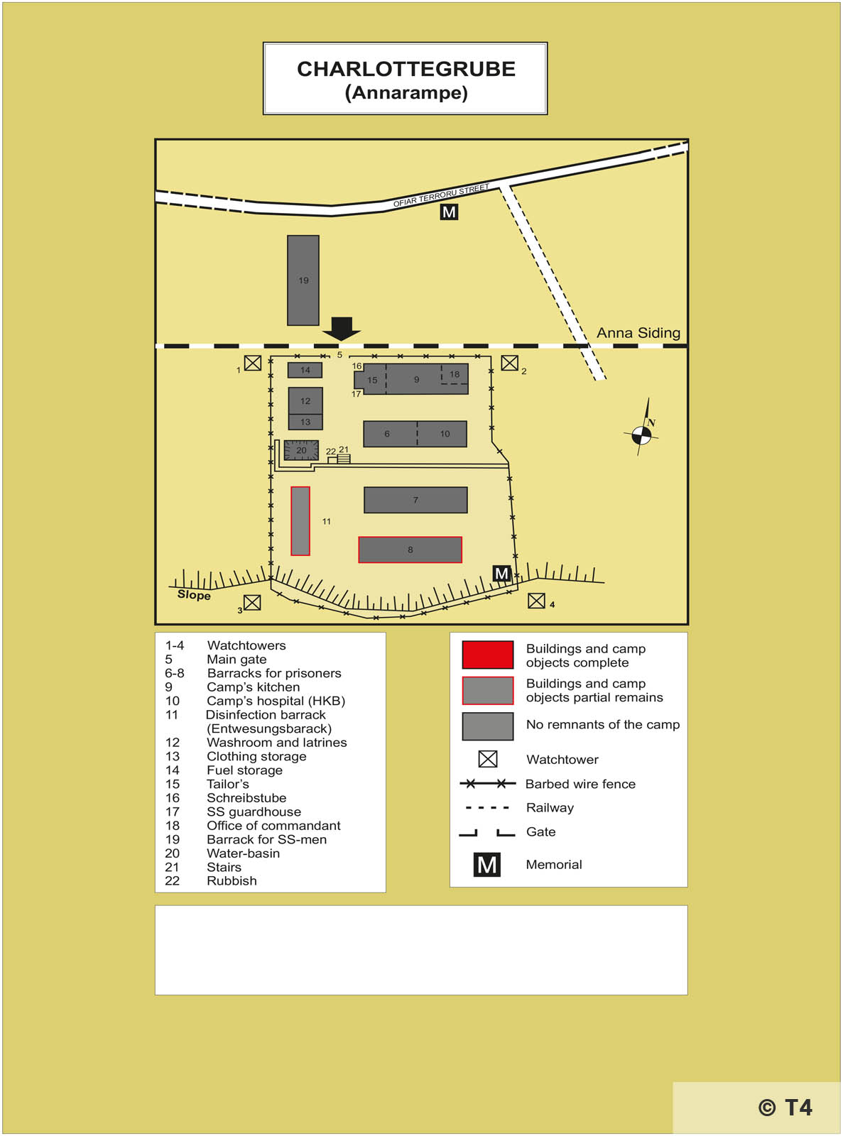 Map of Annarampe camp. T4