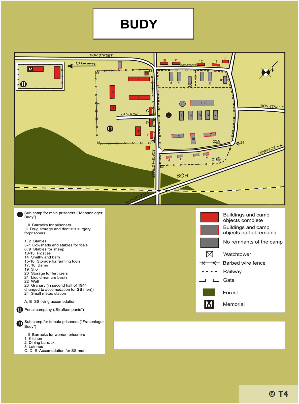 Map of Budy sub camp. T4