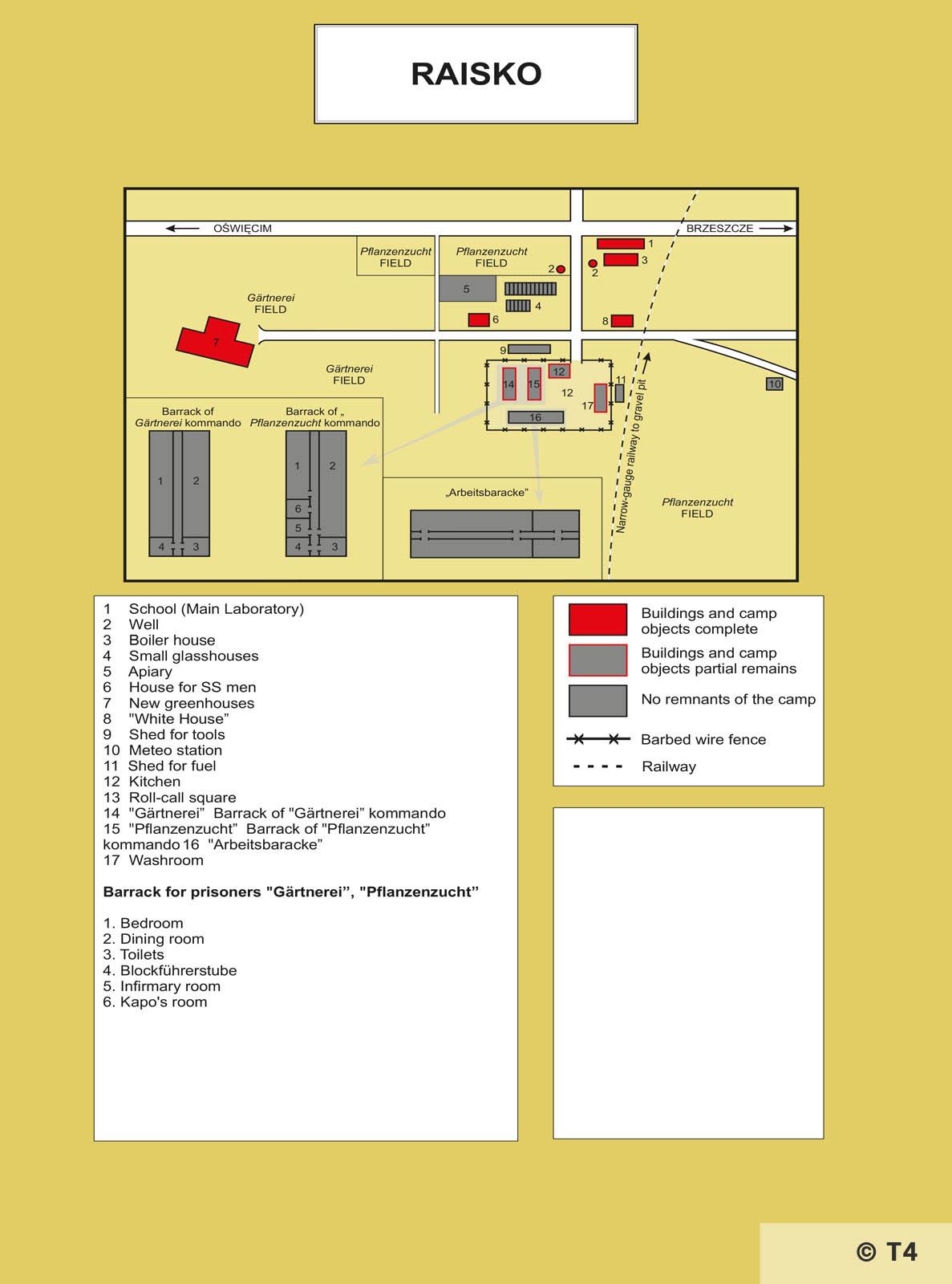 Map of Raisko sub camp and area. T4